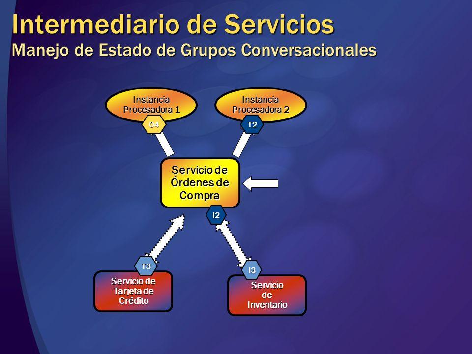 Intermediario de Servicios Manejo de Estado de Grupos Conversacionales Servicio de Órdenes de Compra Instancia Procesadora 1 Instancia Procesadora 2 S