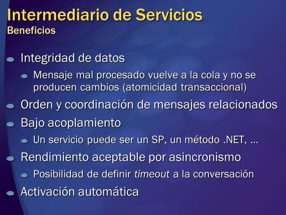 Intermediario de Servicios Beneficios Integridad de datos Mensaje mal procesado vuelve a la cola y no se producen cambios (atomicidad transaccional) O