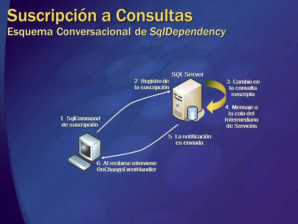 1. SqlCommand de suscripción SQL Server Suscripción a Consultas Esquema Conversacional de SqlDependency 2. Registro de la suscripción 3. Cambio en la
