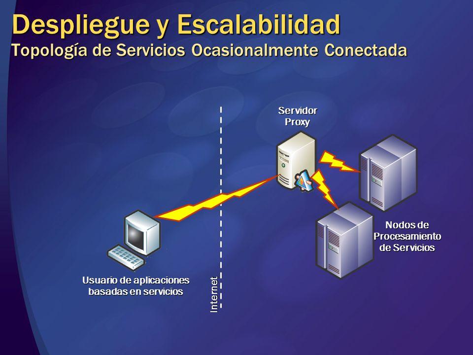 Despliegue y Escalabilidad Topología de Servicios Ocasionalmente Conectada Usuario de aplicaciones basadas en servicios Servidor Proxy Nodos de Proces