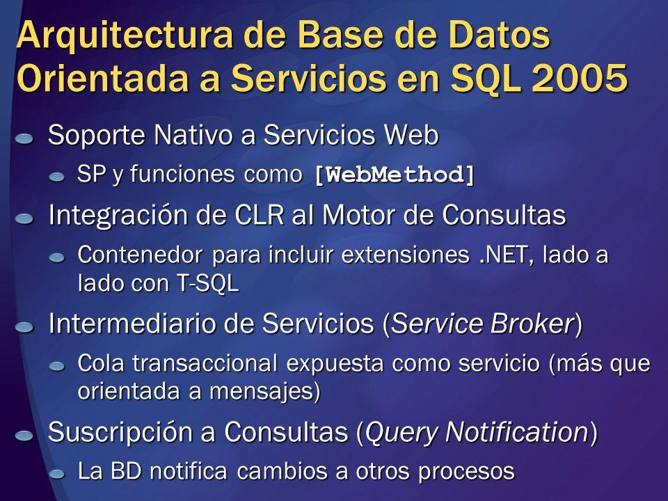 Arquitectura de Base de Datos Orientada a Servicios en SQL 2005 Soporte Nativo a Servicios Web SP y funciones como [WebMethod] Integración de CLR al M