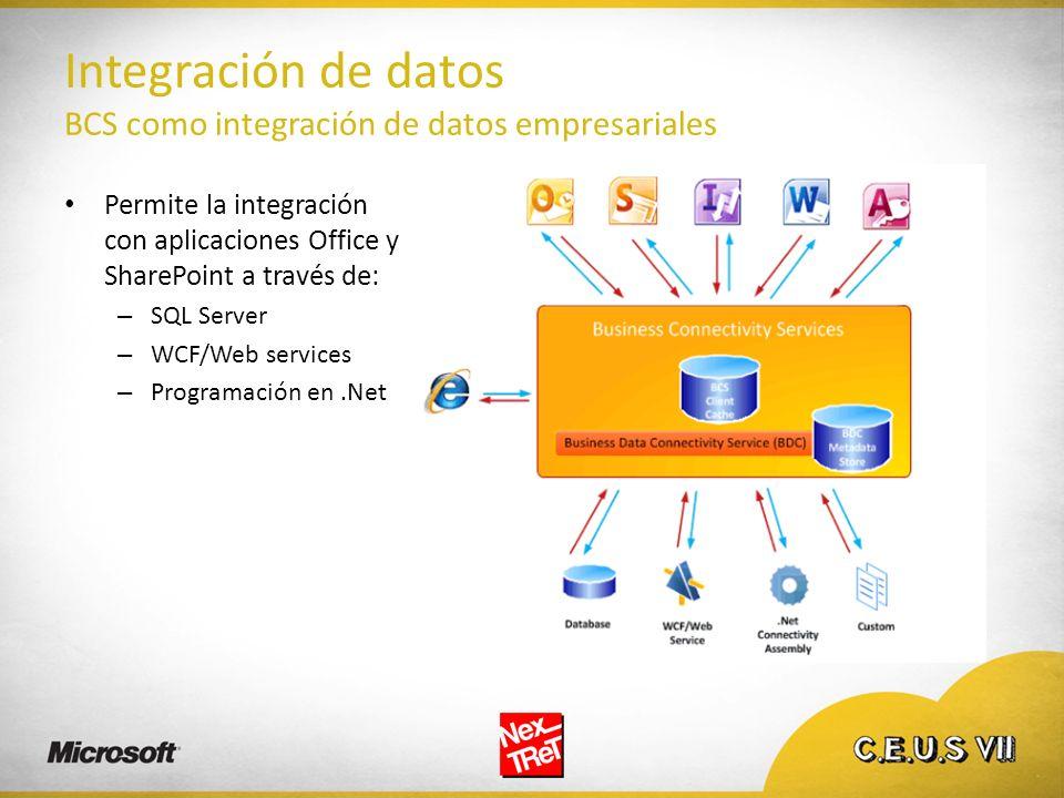Integración de datos BCS como integración de datos empresariales Permite la integración con aplicaciones Office y SharePoint a través de: – SQL Server