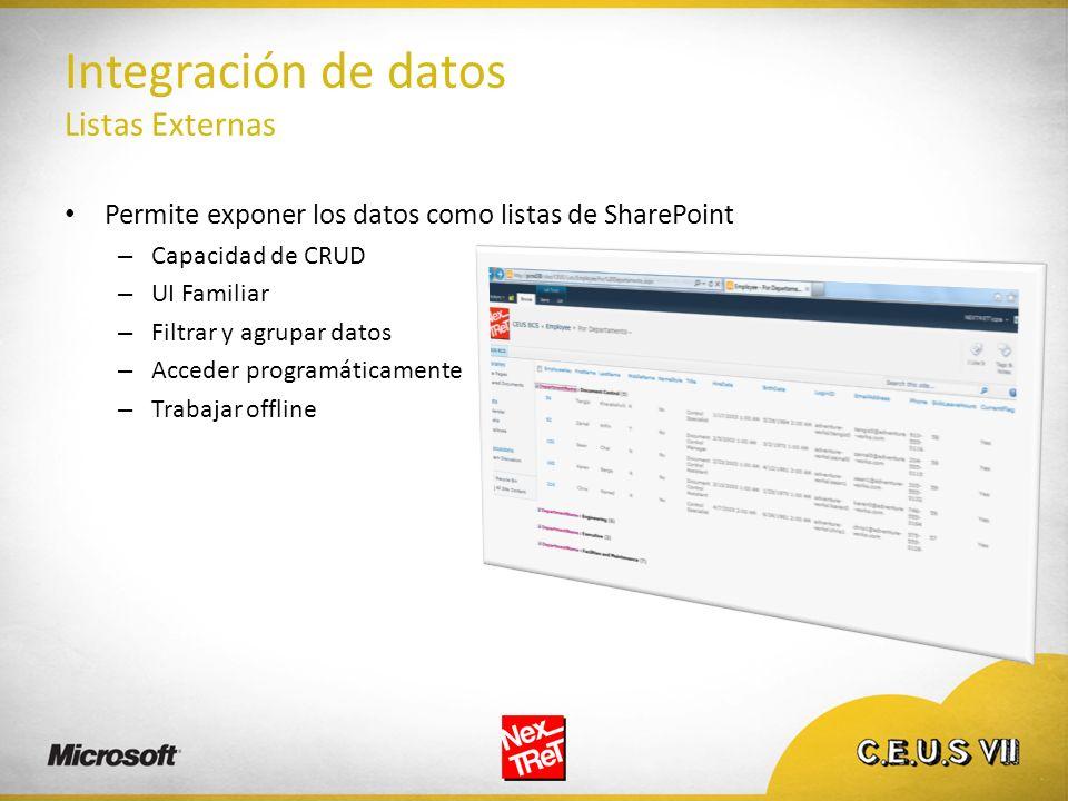 Integración de datos Listas Externas Permite exponer los datos como listas de SharePoint – Capacidad de CRUD – UI Familiar – Filtrar y agrupar datos –