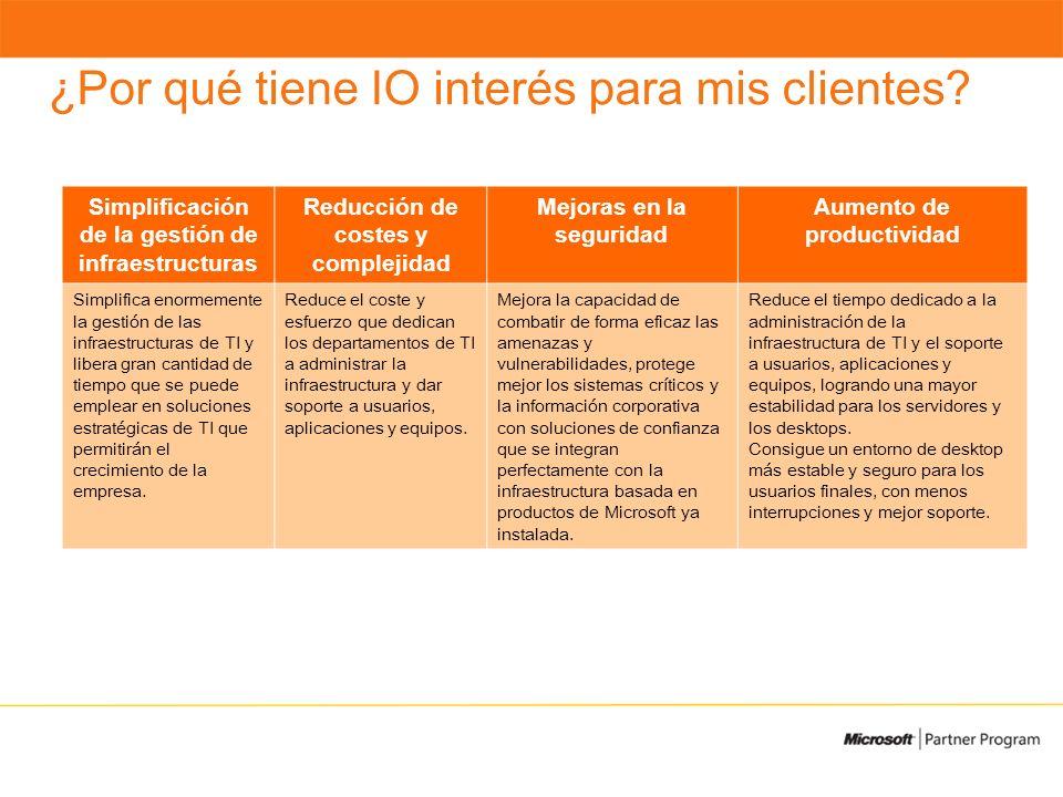 ¿Por qué tiene IO interés para mis clientes.