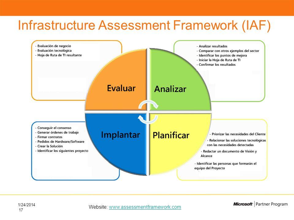 Infrastructure Assessment Framework (IAF) 1/24/2014 17 Website: www.assessmentframework.comwww.assessmentframework.com