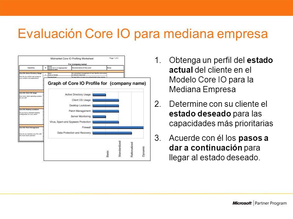 Evaluación Core IO para mediana empresa 1.Obtenga un perfil del estado actual del cliente en el Modelo Core IO para la Mediana Empresa 2.Determine con su cliente el estado deseado para las capacidades más prioritarias 3.Acuerde con él los pasos a dar a continuación para llegar al estado deseado.