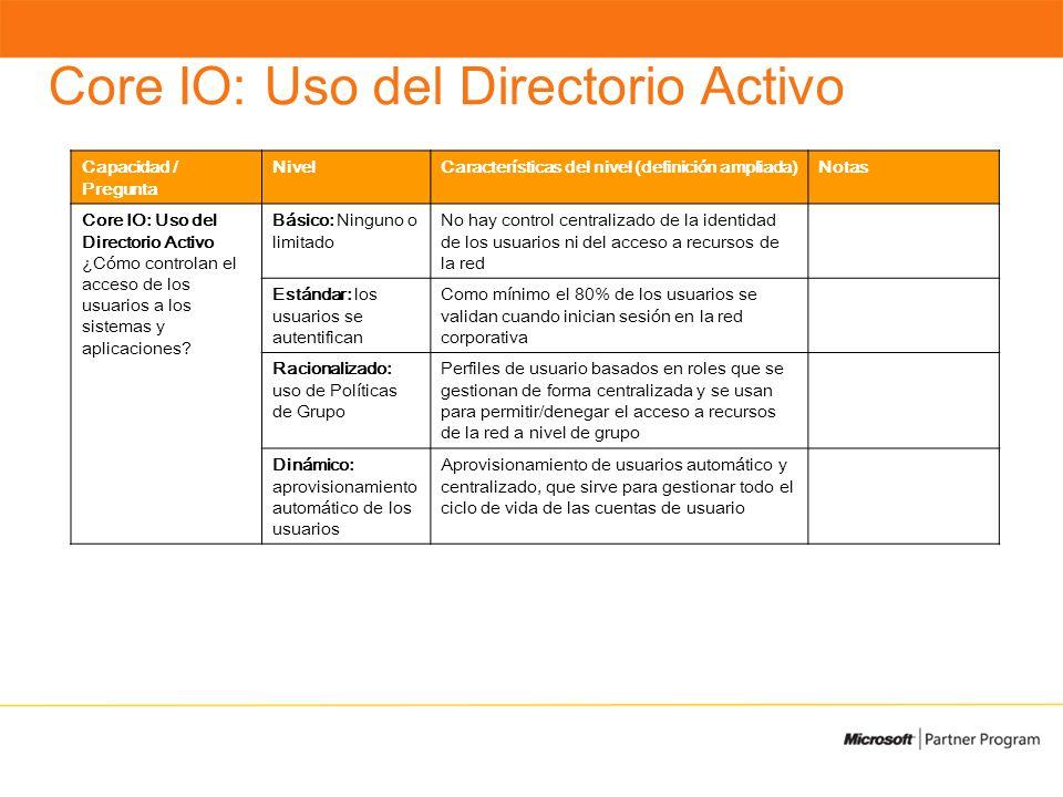 Core IO: Uso del Directorio Activo Capacidad / Pregunta NivelCaracterísticas del nivel (definición ampliada)Notas Core IO: Uso del Directorio Activo ¿Cómo controlan el acceso de los usuarios a los sistemas y aplicaciones.