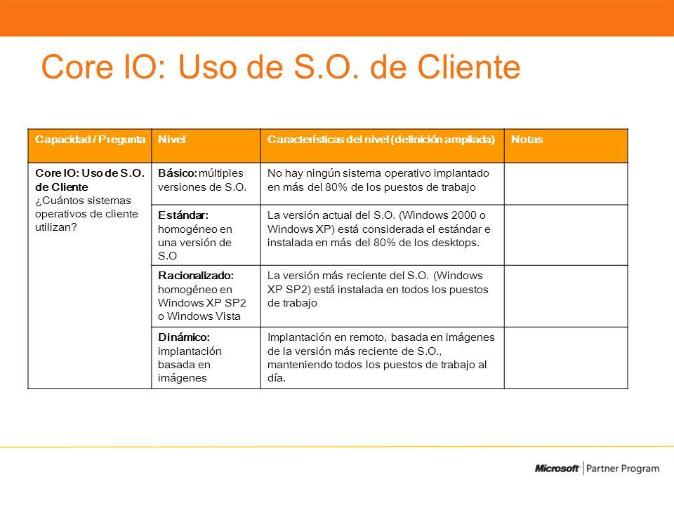 Core IO: Uso de S.O.