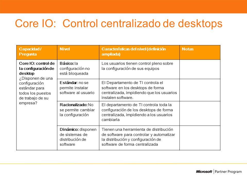Core IO: Control centralizado de desktops Capacidad / Pregunta NivelCaracterísticas del nivel (definición ampliada) Notas Core IO: control de la configuración de desktop ¿Disponen de una configuración estándar para todos los puestos de trabajo de su empresa.