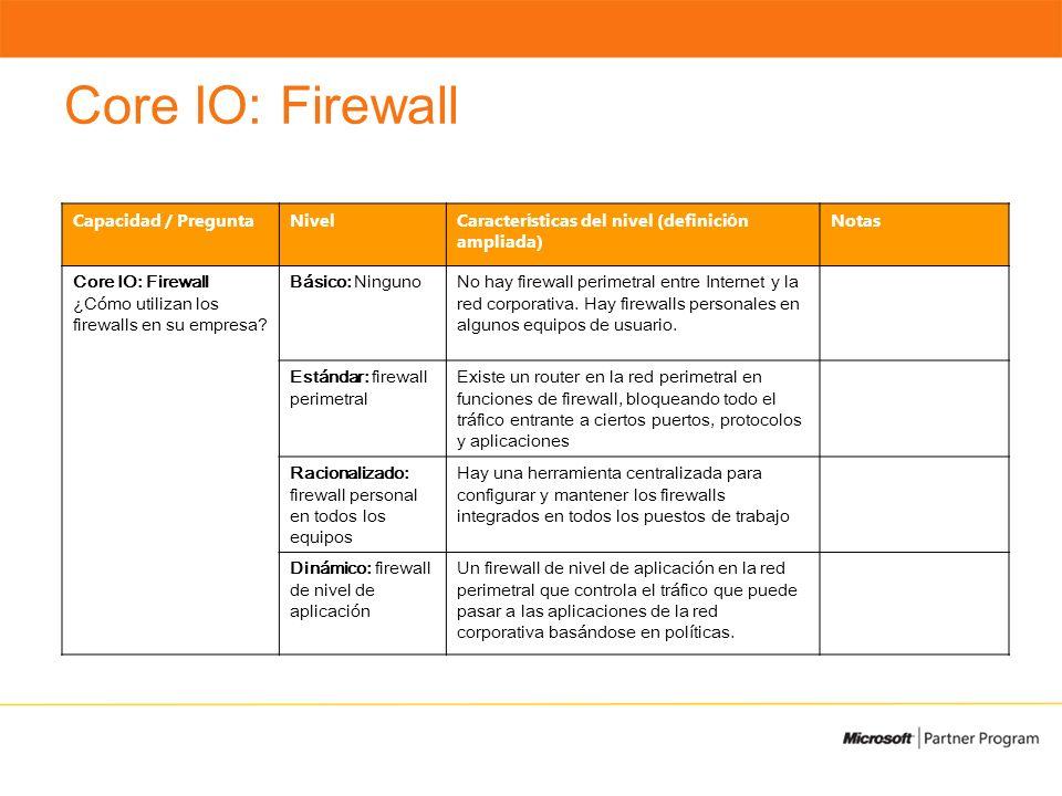 Core IO: Firewall Capacidad / PreguntaNivelCaracter í sticas del nivel (definici ó n ampliada) Notas Core IO: Firewall ¿Cómo utilizan los firewalls en su empresa.