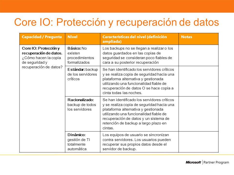 Core IO: Protección y recuperación de datos Capacidad / PreguntaNivelCaracter í sticas del nivel (definici ó n ampliada) Notas Core IO: Protección y recuperación de datos.