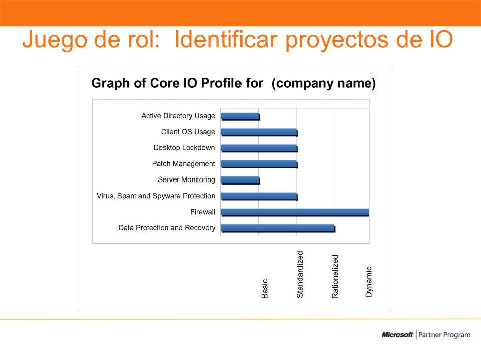 Juego de rol: Identificar proyectos de IO