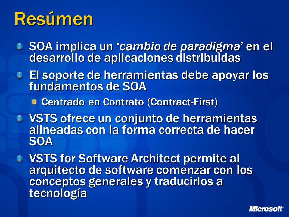 Resúmen SOA implica un cambio de paradigma en el desarrollo de aplicaciones distribuidas El soporte de herramientas debe apoyar los fundamentos de SOA