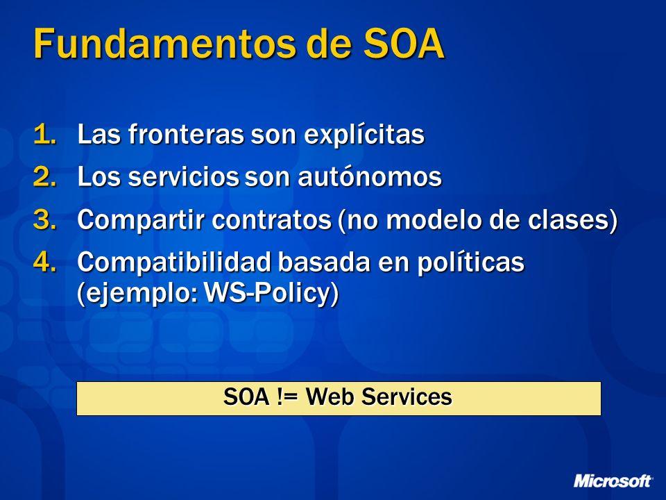 Fundamentos de SOA 1.Las fronteras son explícitas 2.Los servicios son autónomos 3.Compartir contratos (no modelo de clases) 4.Compatibilidad basada en
