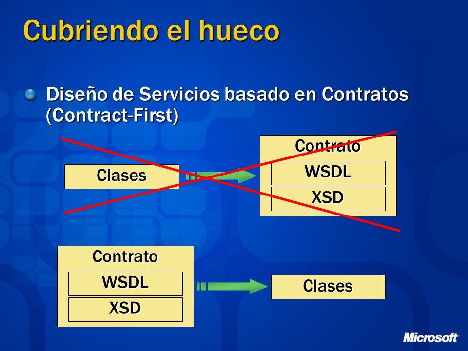 Contrato Cubriendo el hueco Diseño de Servicios basado en Contratos (Contract-First) Clases WSDL XSD Clases Contrato WSDL XSD