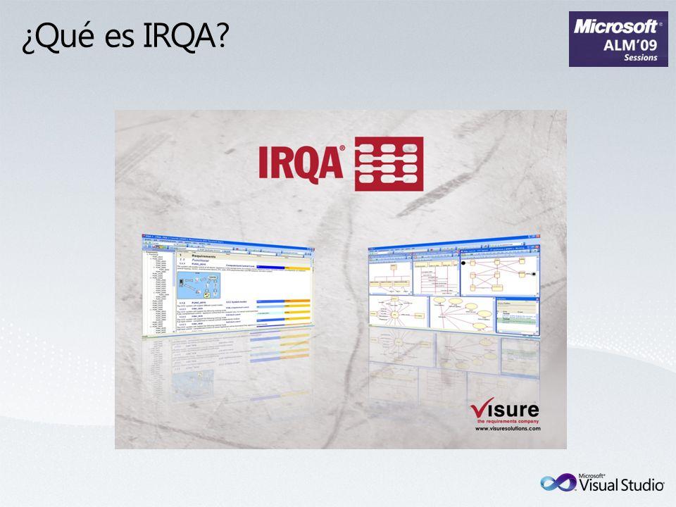 ¿Qué es IRQA?
