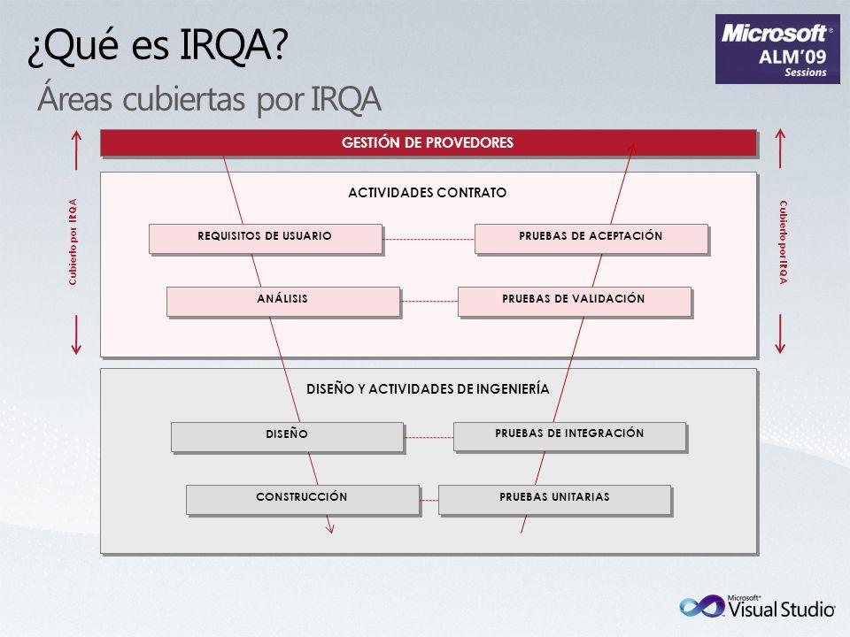 ¿Qué es IRQA? Áreas cubiertas por IRQA ACTIVIDADES CONTRATO GESTIÓN DE PROVEDORES DISEÑO Y ACTIVIDADES DE INGENIERÍA ANÁLISIS PRUEBAS DE VALIDACIÓN PR