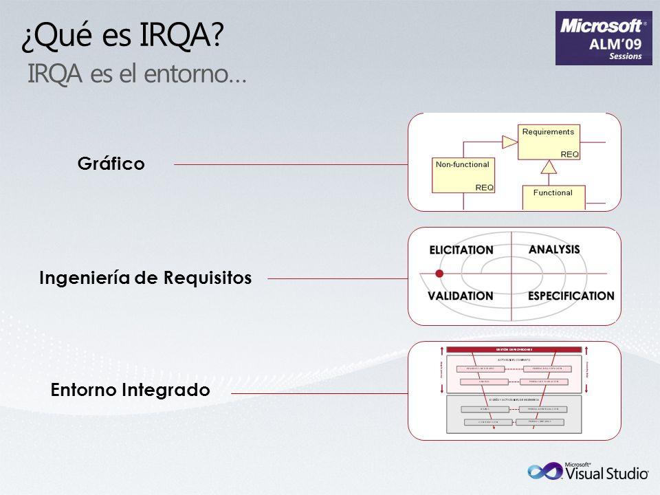 ¿Qué es IRQA? IRQA es el entorno… GráficoIngeniería de Requisitos Entorno Integrado