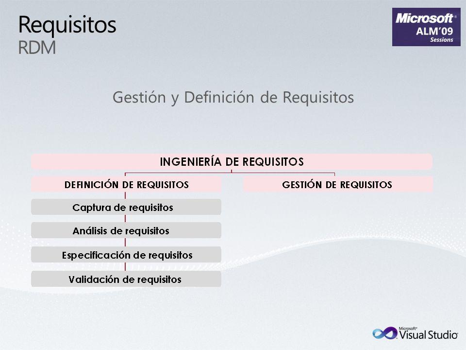 Requisitos RDM Gestión y Definición de Requisitos