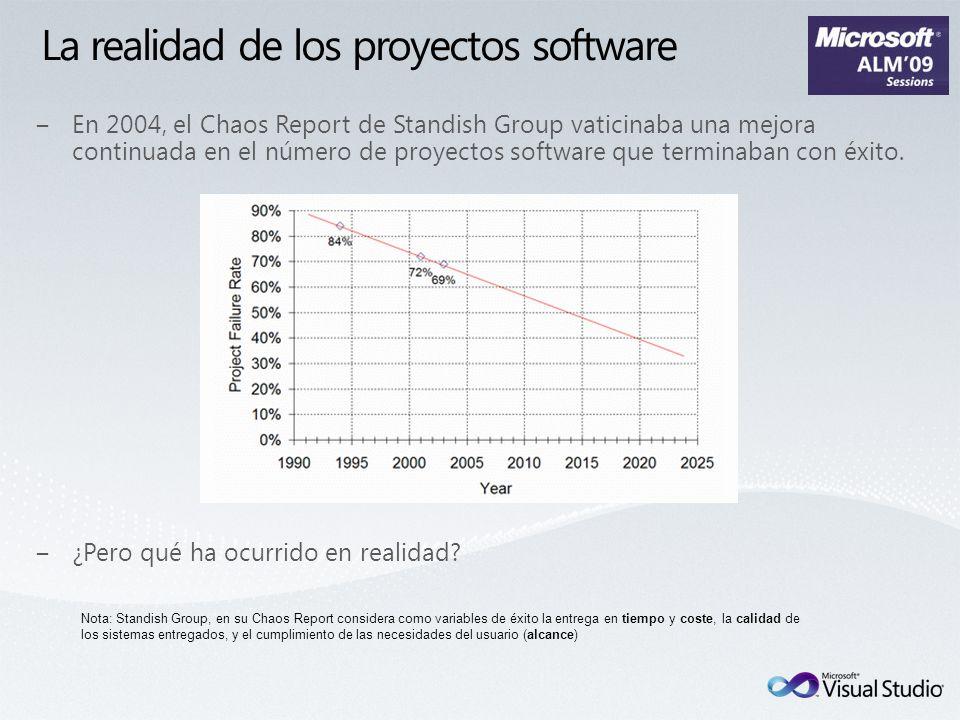 La realidad de los proyectos software En 2004, el Chaos Report de Standish Group vaticinaba una mejora continuada en el número de proyectos software q
