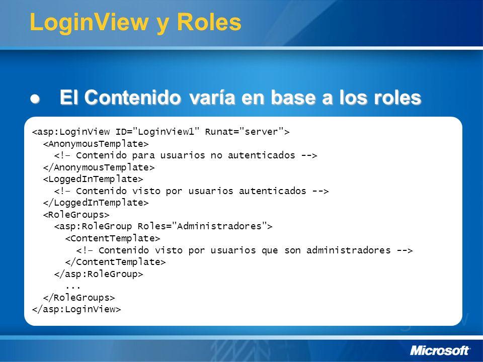 LoginView y Roles El Contenido varía en base a los roles El Contenido varía en base a los roles...