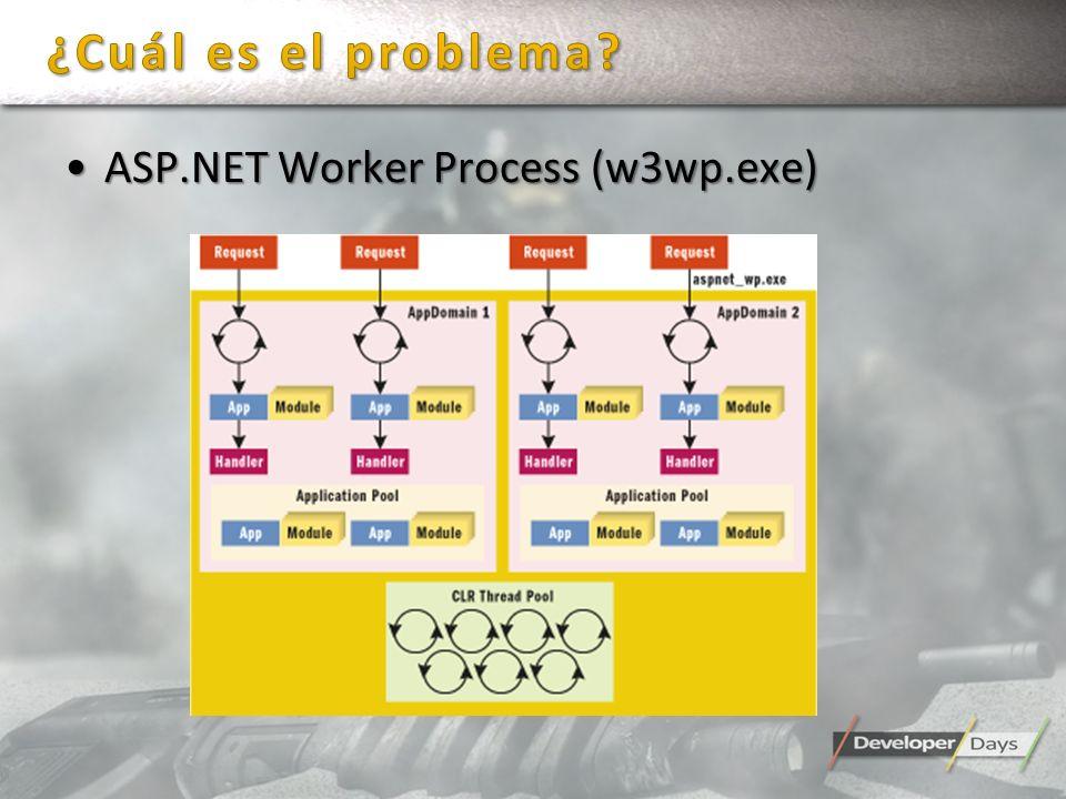 ASP.NET Worker Process (w3wp.exe)ASP.NET Worker Process (w3wp.exe)