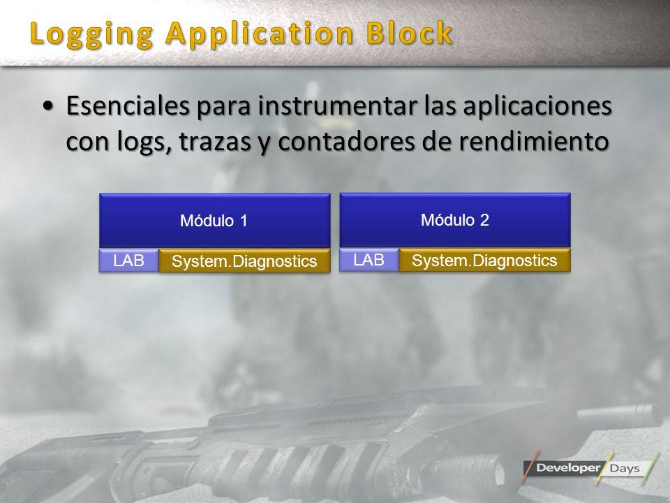 Esenciales para instrumentar las aplicaciones con logs, trazas y contadores de rendimientoEsenciales para instrumentar las aplicaciones con logs, trazas y contadores de rendimiento Módulo 1 LAB System.Diagnostics Módulo 2 LAB System.Diagnostics Event Log Ficheros DB MSMQ