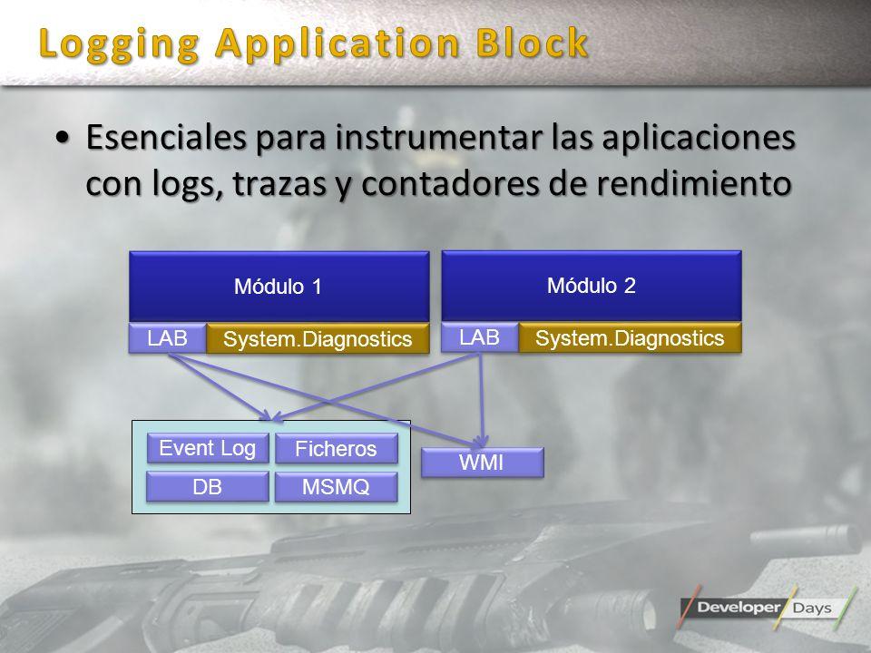 Esenciales para instrumentar las aplicaciones con logs, trazas y contadores de rendimientoEsenciales para instrumentar las aplicaciones con logs, trazas y contadores de rendimiento Módulo 1 LAB System.Diagnostics Módulo 2 LAB System.Diagnostics Event Log Ficheros DB MSMQ WMI Performance Monitor