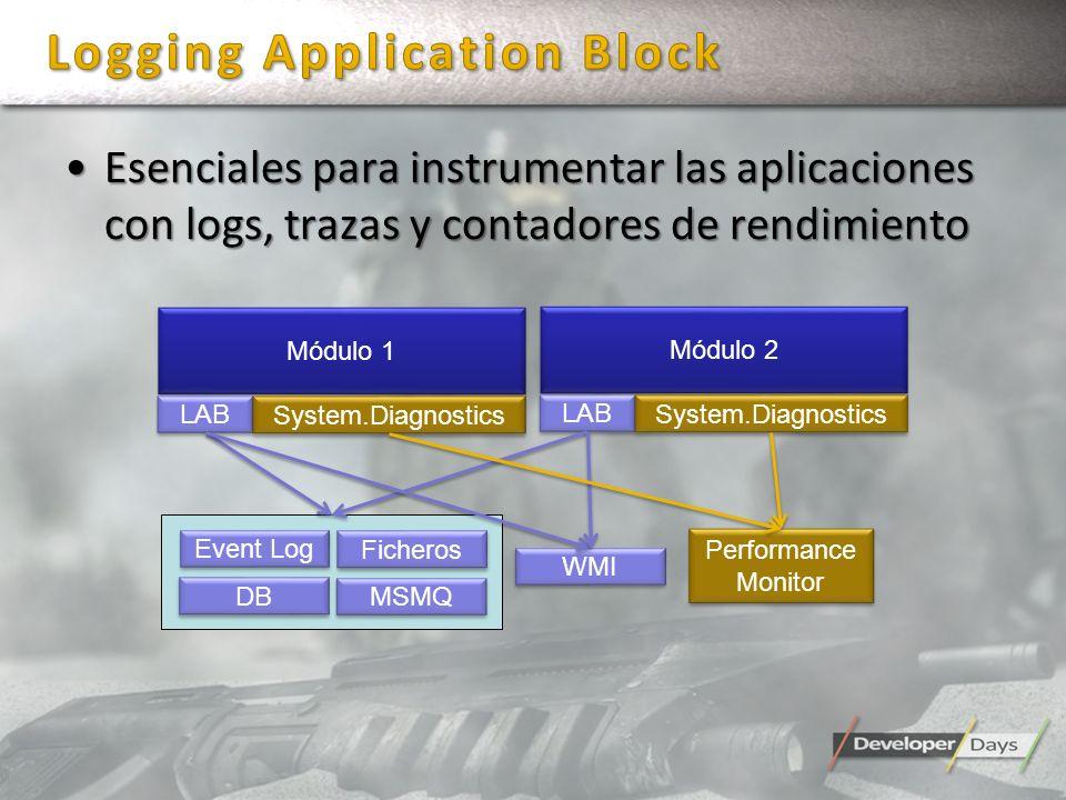 Esenciales para instrumentar las aplicaciones con logs, trazas y contadores de rendimientoEsenciales para instrumentar las aplicaciones con logs, trazas y contadores de rendimiento Módulo 1 LAB System.Diagnostics Módulo 2 LAB System.Diagnostics Microsoft Operations Manager Event Log Ficheros DB MSMQ WMI Performance Monitor