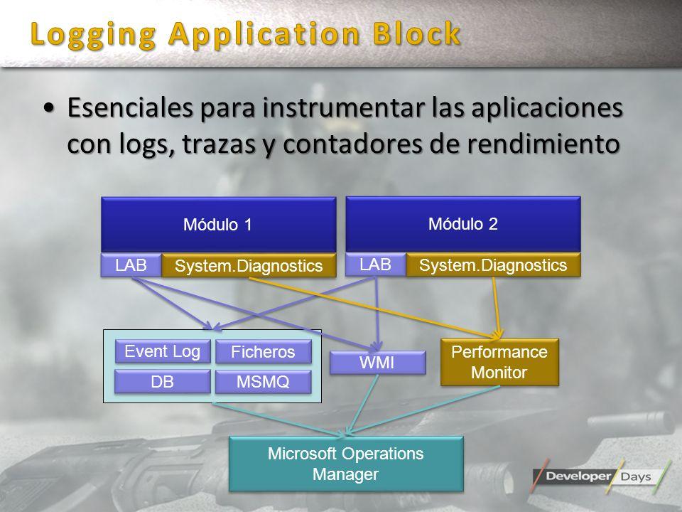 Los detalles de la instrumentación quedan en los ficheros de configuración para los administradoresLos detalles de la instrumentación quedan en los ficheros de configuración para los administradores –Destino de cada evento o traza (eventlog, fichero, DB, etc.) –Nivel de logging (info, verbose, full, etc.) Arquitecturas DistribuidasArquitecturas Distribuidas –Distributor Service