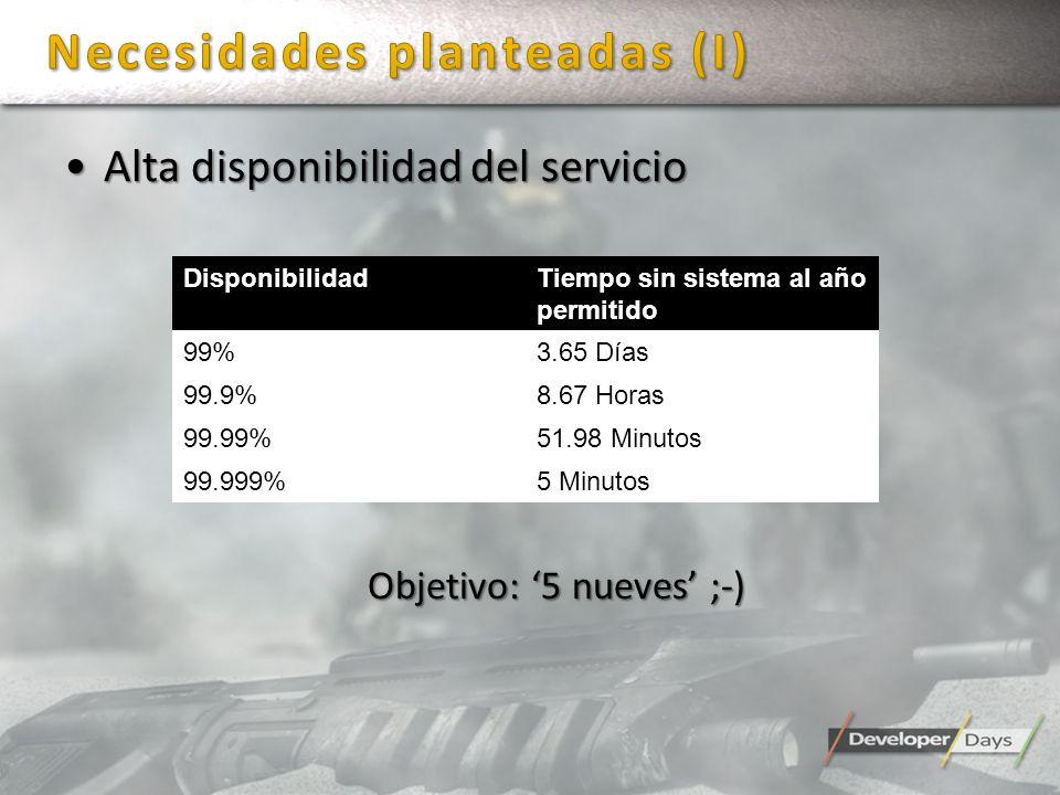 Alta disponibilidad del servicioAlta disponibilidad del servicio Objetivo: 5 nueves ;-) DisponibilidadTiempo sin sistema al año permitido 99%3.65 Días