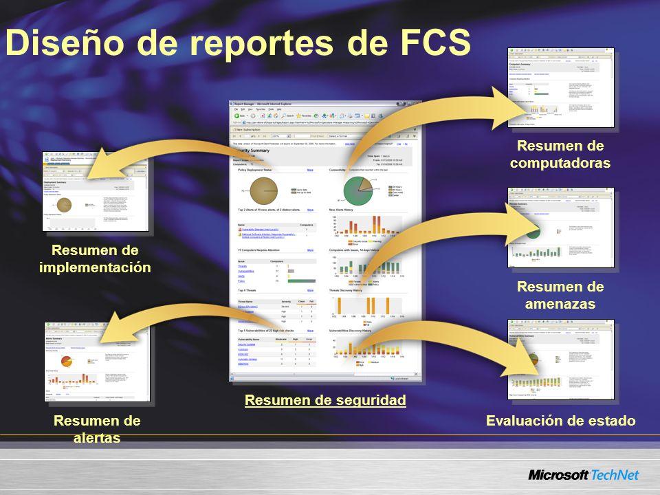 Diseño de reportes de FCS Resumen de seguridad Resumen de alertas Resumen de computadoras Resumen de amenazas Evaluación de estado Resumen de implementación Summary Report