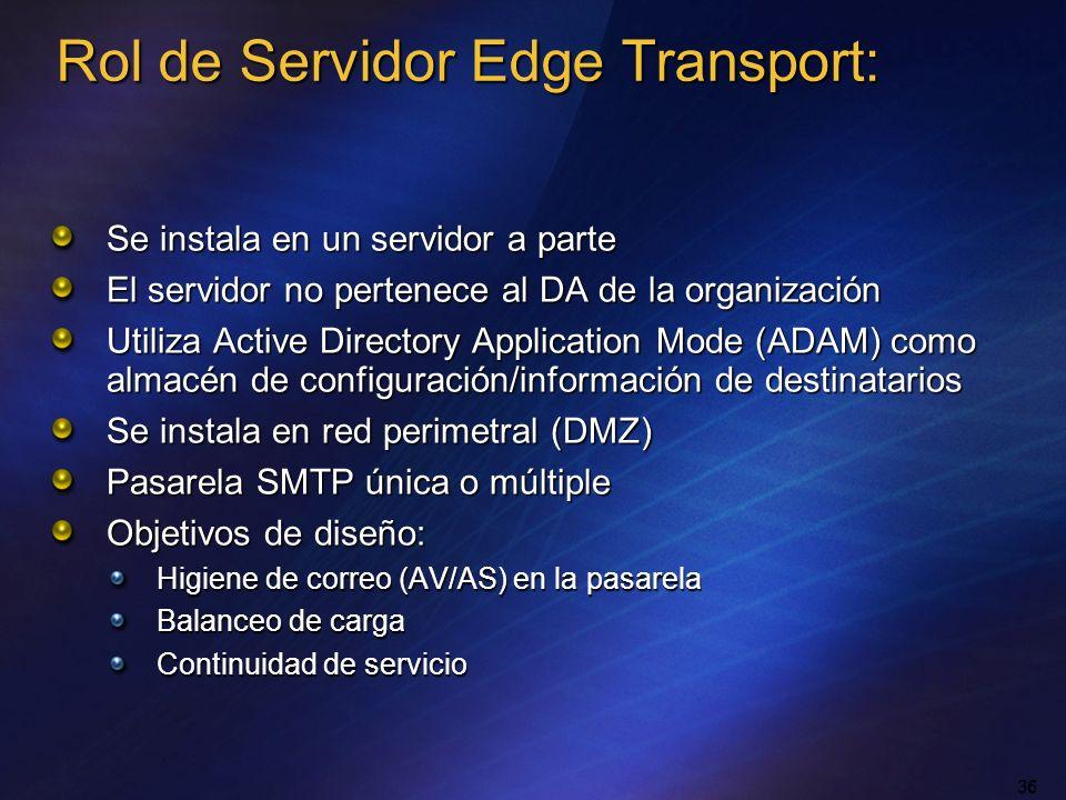 Se instala en un servidor a parte El servidor no pertenece al DA de la organización Utiliza Active Directory Application Mode (ADAM) como almacén de c