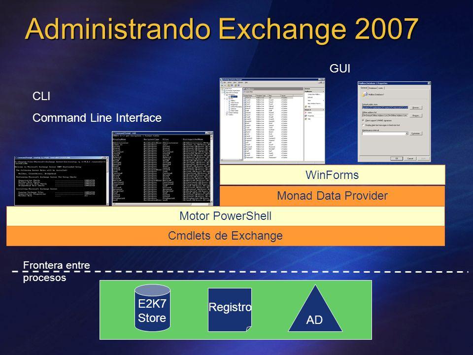 Motor PowerShell Cmdlets de Exchange AD Registro E2K7 Store Frontera entre procesos WinForms Monad Data Provider CLI Command Line Interface GUI Admini