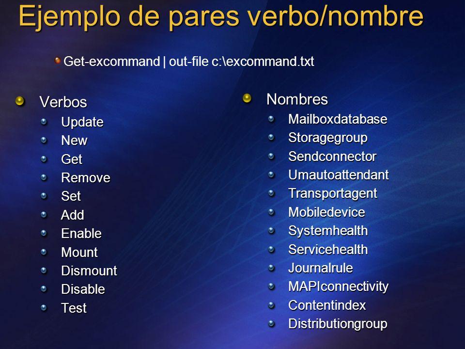 Ejemplo de pares verbo/nombre VerbosUpdateNewGetRemoveSetAddEnableMountDismountDisableTest NombresMailboxdatabaseStoragegroupSendconnectorUmautoattend