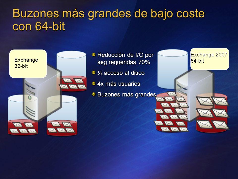 Exchange 32-bit Exchange 2007 64-bit Reducción de I/O por seg requeridas 70% ¼ acceso al disco 4x más usuarios Buzones más grandes Buzones más grandes