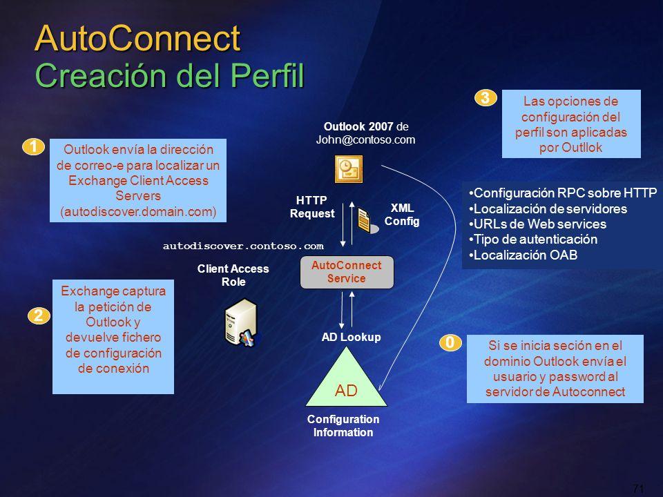 AutoConnect Creación del Perfil Exchange captura la petición de Outlook y devuelve fichero de configuración de conexión AD XML Config AutoConnect Serv