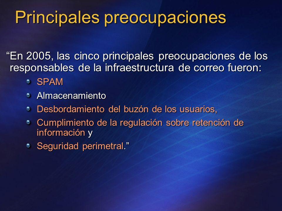 Principales preocupaciones En 2005, las cinco principales preocupaciones de los responsables de la infraestructura de correo fueron: SPAMAlmacenamient
