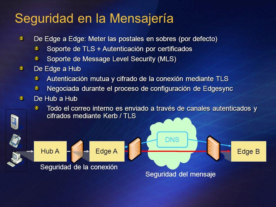 Seguridad en la Mensajería De Edge a Edge: Meter las postales en sobres (por defecto) Soporte de TLS + Autenticación por certificados Soporte de Messa