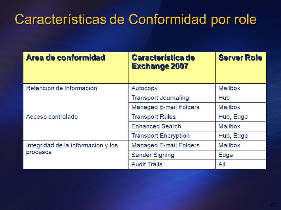 Características de Conformidad por role Area de conformidad Característica de Exchange 2007 Server Role Retención de Información AutocopyMailbox Trans