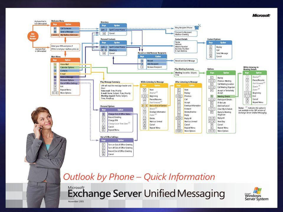 Comparación con Exchange 2003 Exchange 2003 (VBScript) E12 (Monad Script) Estadísticas de buzones Set listExchange_Mailboxs = GetObject( winmgmts:{impersonationLevel=impersonate}!\\COMPUTERNAME\ROOT\MicrosoftE xchangeV2 ).InstancesOf( Exchange_Mailbox ) For Each objExchange_Mailbox in listExchange_Mailboxs WScript.echo AssocContentCount = + objExchange_Mailbox.AssocContentCount WScript.echo DateDiscoveredAbsentInDS = + objExchange_Mailbox.DateDiscoveredAbsentInDS WScript.echo DeletedMessageSizeExtended = + objExchange_Mailbox.