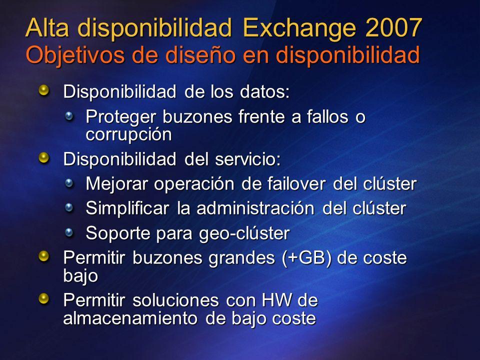 Alta disponibilidad Exchange 2007 Objetivos de diseño en disponibilidad Disponibilidad de los datos: Proteger buzones frente a fallos o corrupción Dis