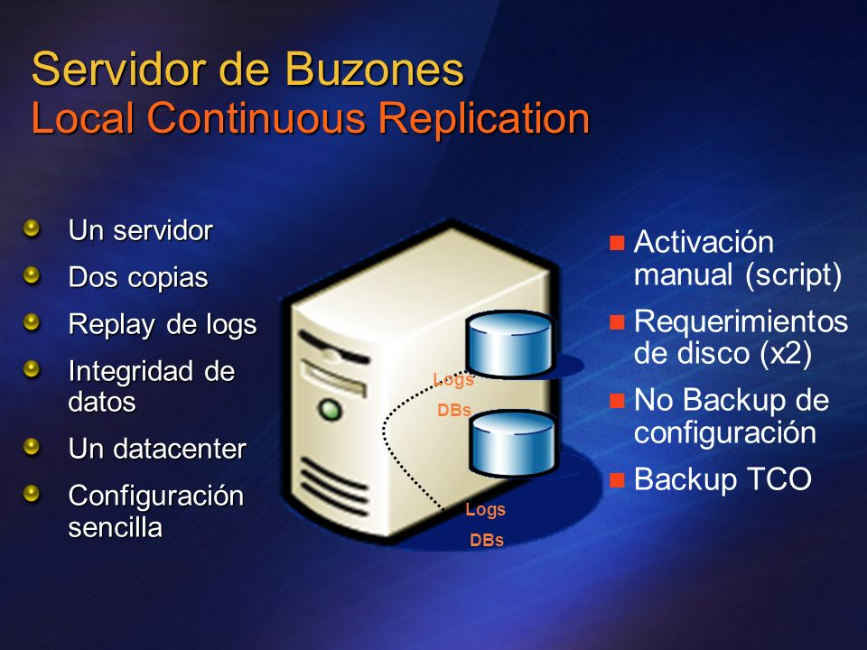 Servidor de Buzones Local Continuous Replication Un servidor Dos copias Replay de logs Integridad de datos Un datacenter Configuración sencilla Logs D