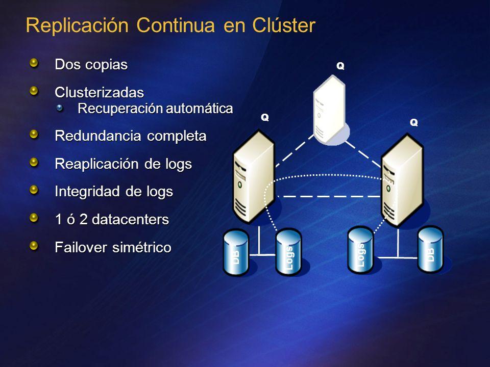 Replicación Continua en Clúster Q Q Q DB Logs DB Dos copias Clusterizadas Recuperación automática Redundancia completa Reaplicación de logs Integridad