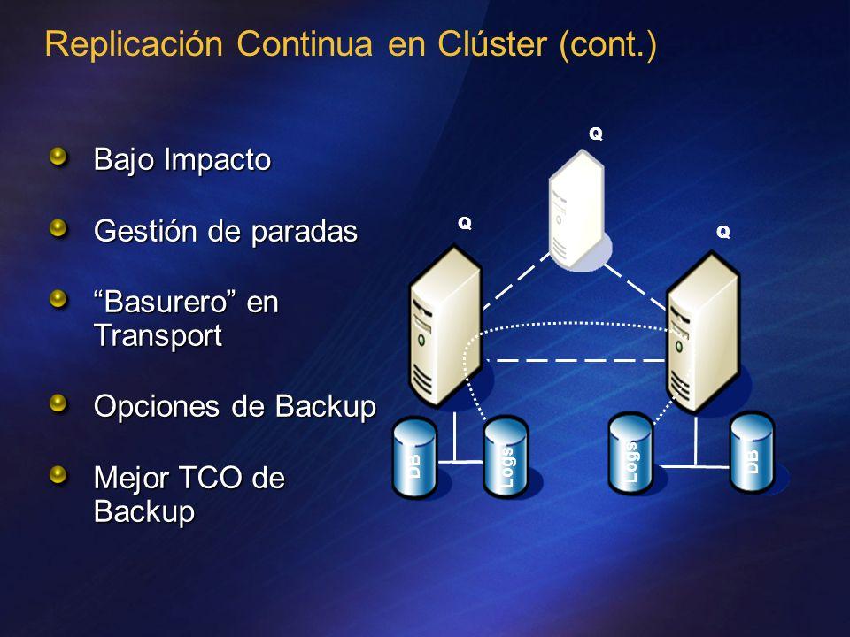 Q Q Q DB Logs DB Bajo Impacto Gestión de paradas Basurero en Transport Opciones de Backup Mejor TCO de Backup Replicación Continua en Clúster (cont.)