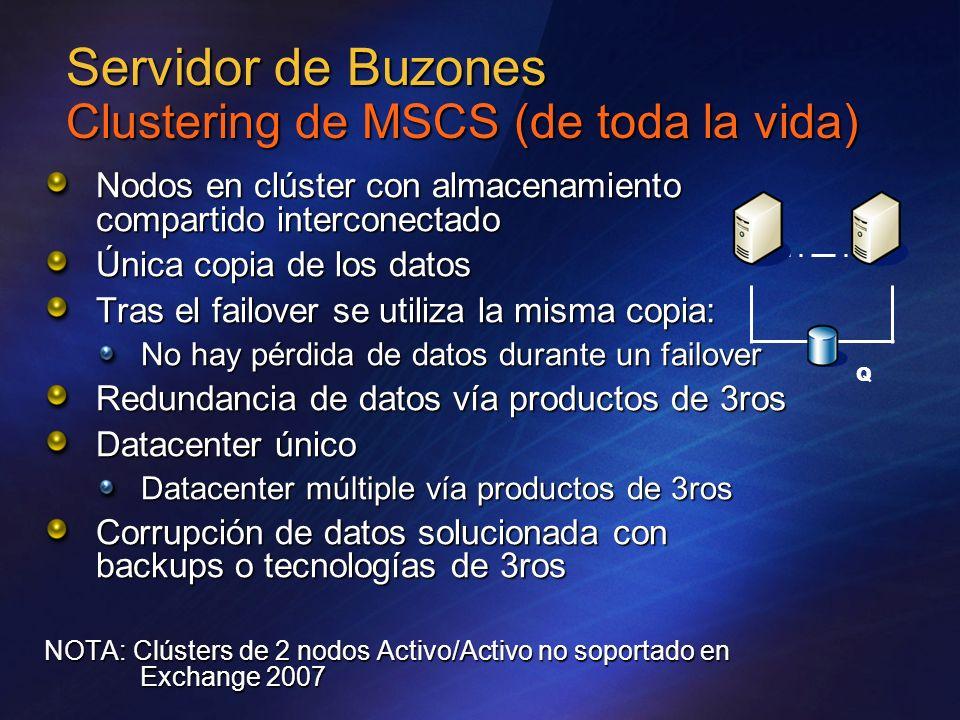 Servidor de Buzones Clustering de MSCS (de toda la vida) Nodos en clúster con almacenamiento compartido interconectado Única copia de los datos Tras e