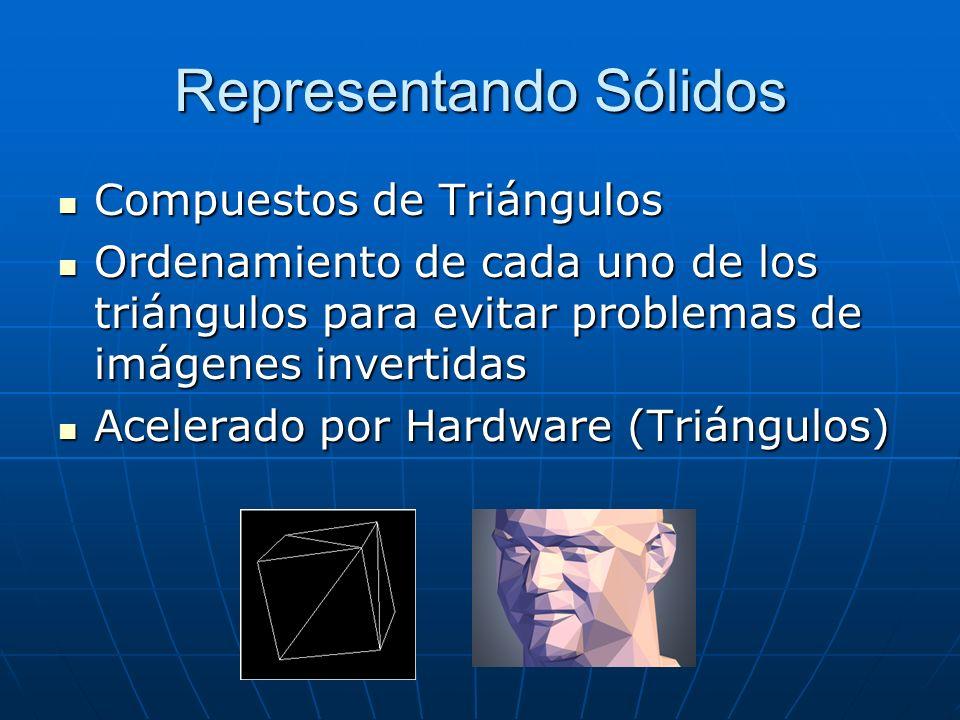 Representando Sólidos Compuestos de Triángulos Compuestos de Triángulos Ordenamiento de cada uno de los triángulos para evitar problemas de imágenes i