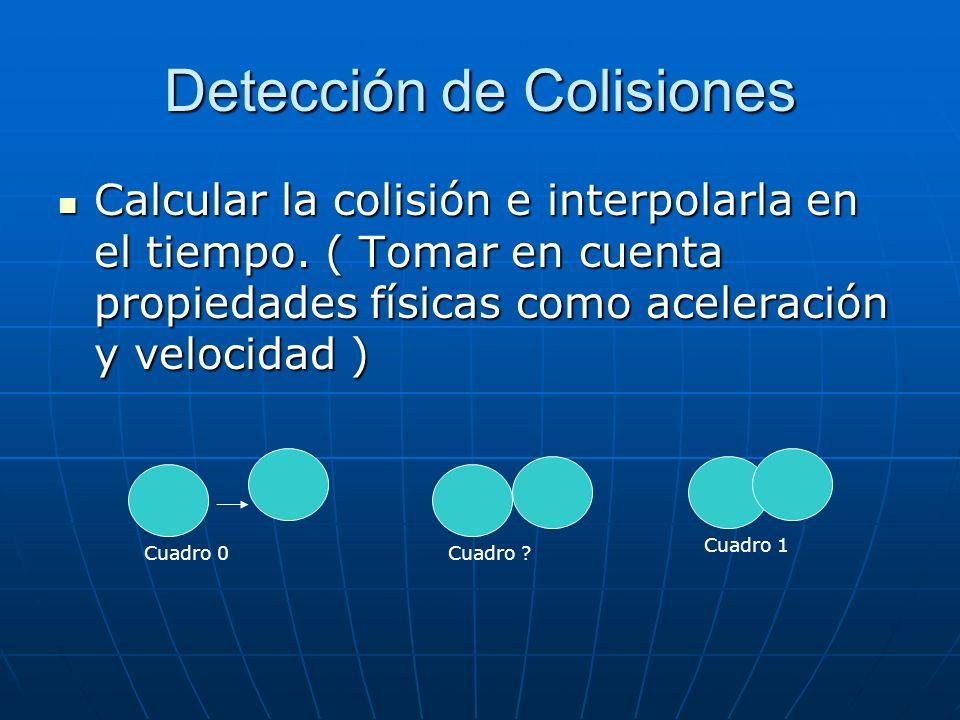 Detección de Colisiones Calcular la colisión e interpolarla en el tiempo. ( Tomar en cuenta propiedades físicas como aceleración y velocidad ) Calcula