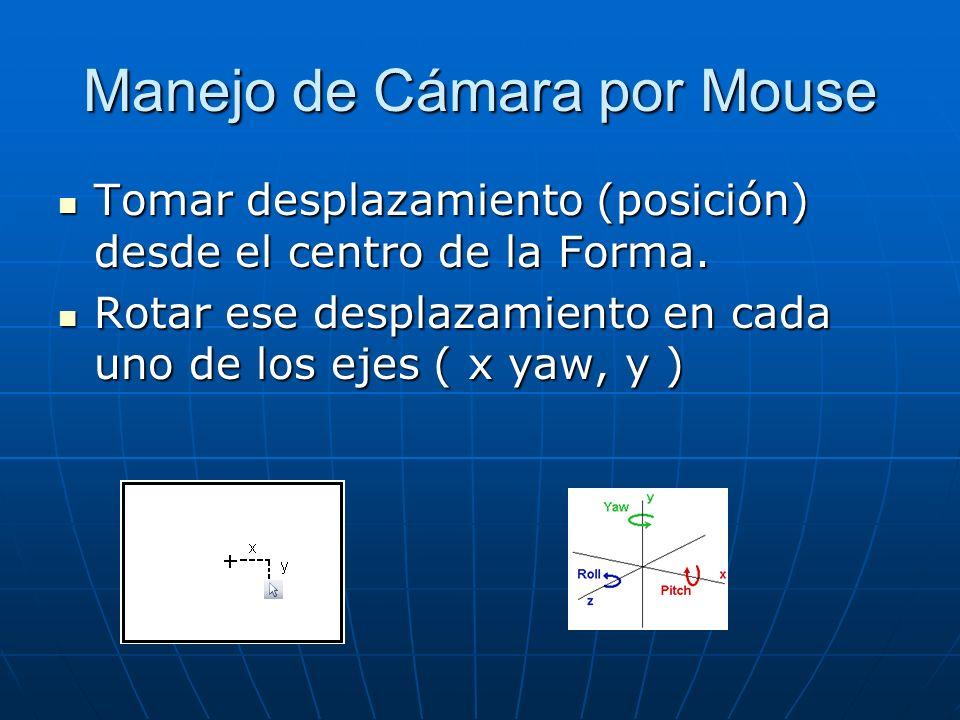 Manejo de Cámara por Mouse Tomar desplazamiento (posición) desde el centro de la Forma. Tomar desplazamiento (posición) desde el centro de la Forma. R