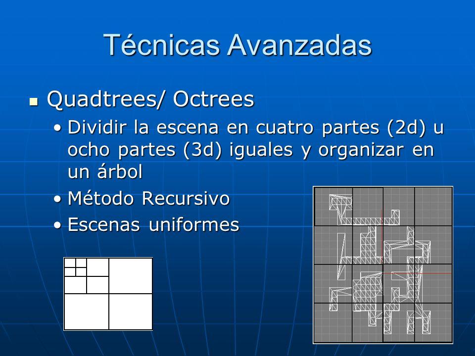 Técnicas Avanzadas Quadtrees/ Octrees Quadtrees/ Octrees Dividir la escena en cuatro partes (2d) u ocho partes (3d) iguales y organizar en un árbolDiv